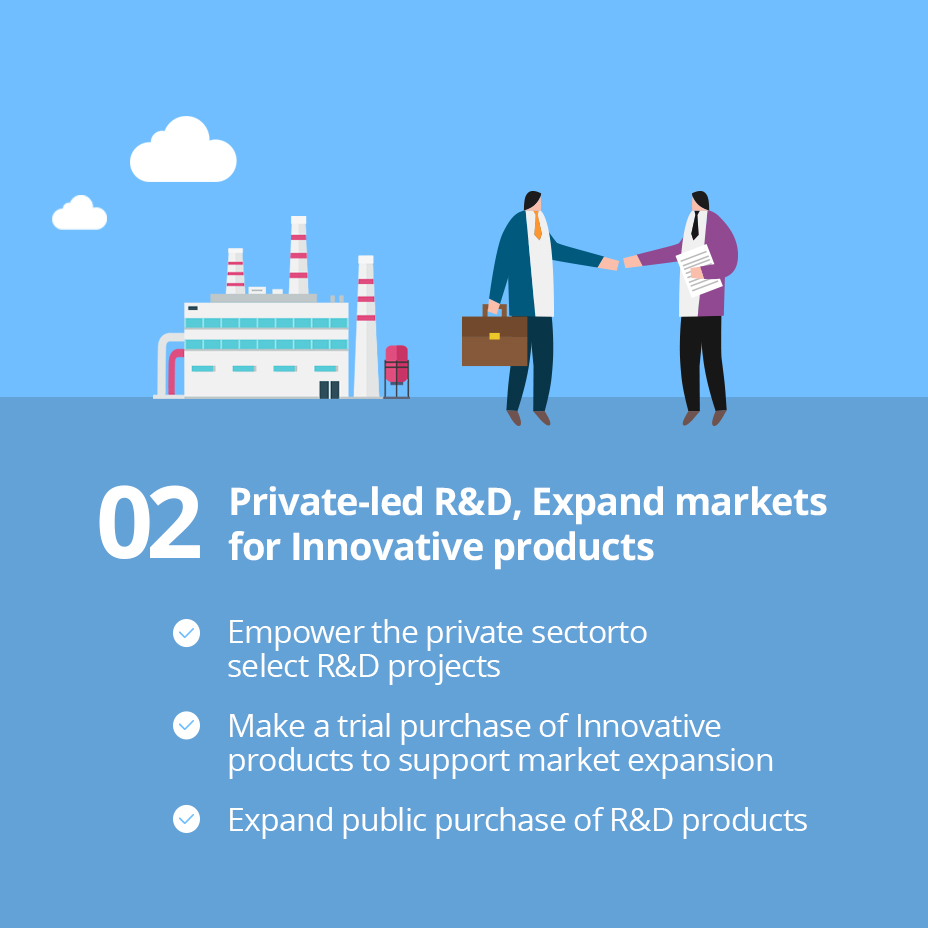 02 Private-led R&D, Expand markets for Innovative products / 