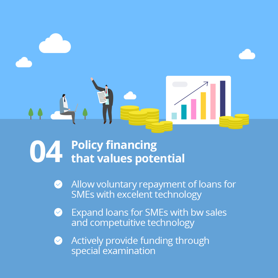 04 Policy financing that values potential / 