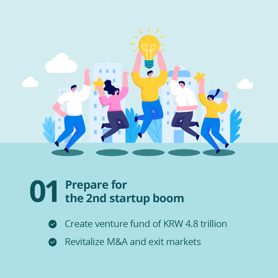 01 Prepare for the 2nd startup boom /