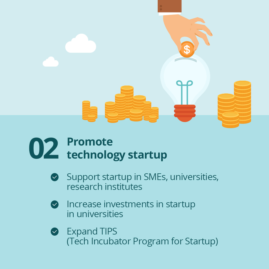 02 Promote technology startup /