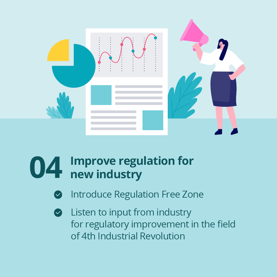 04 Improve regulation for new industry