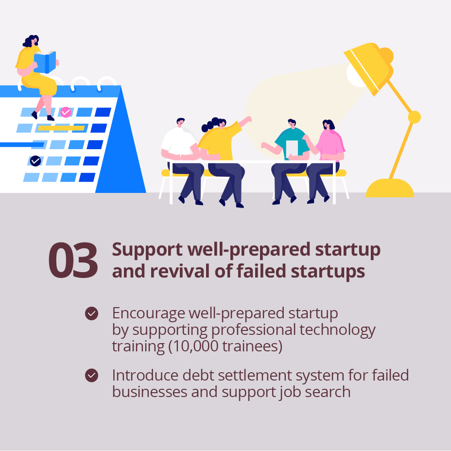 03 Support well-prepared startup and revival of failed startups /
