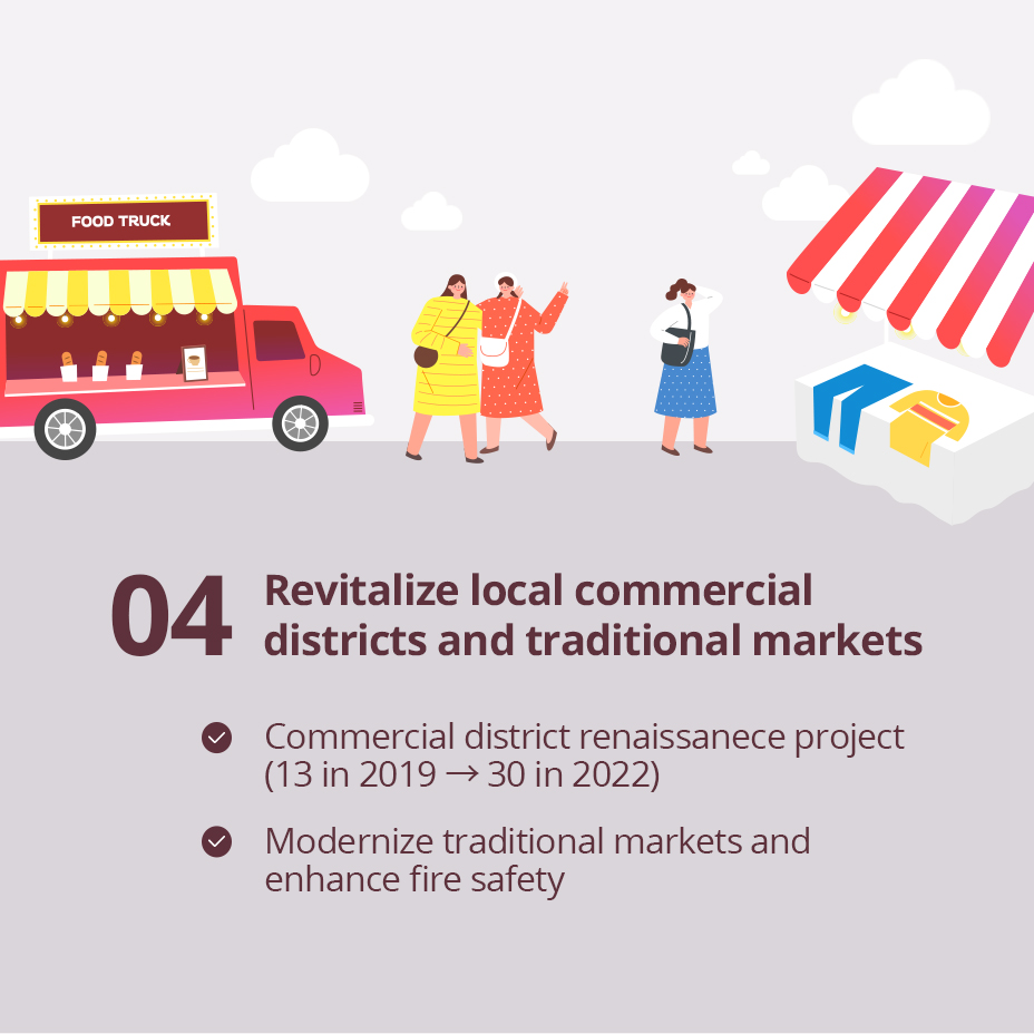 04 Revitalize local commercial districts and traditional markets / 