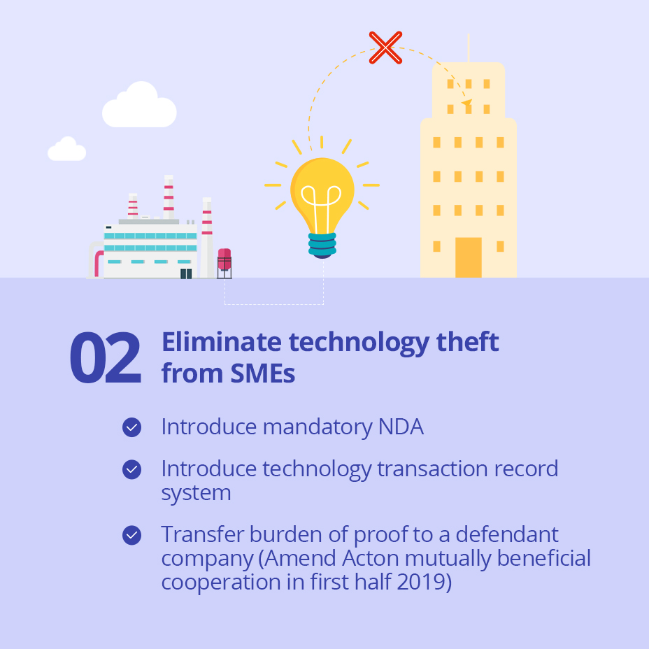 02 Eliminate technology theft from SMEs
