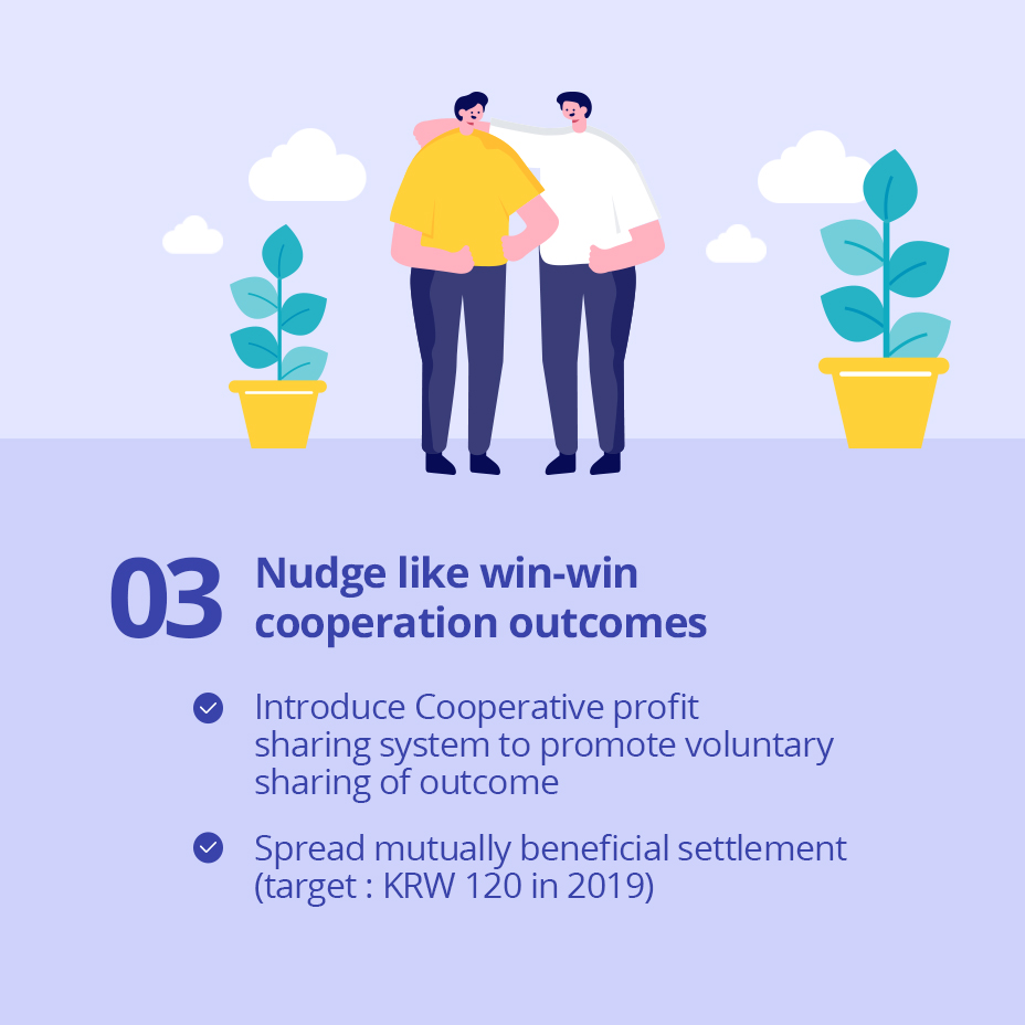 03 Nudge like win-win cooperation outcomes / 